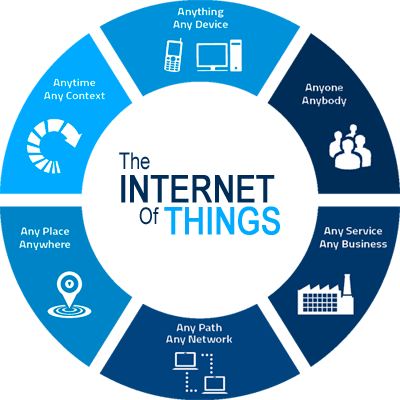 The Internet of Things – Impact on Careers, Markets & Business Models  – Coming Soon!