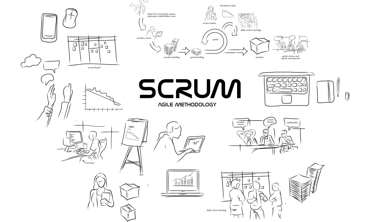 Project Management Using Agile & Scrum